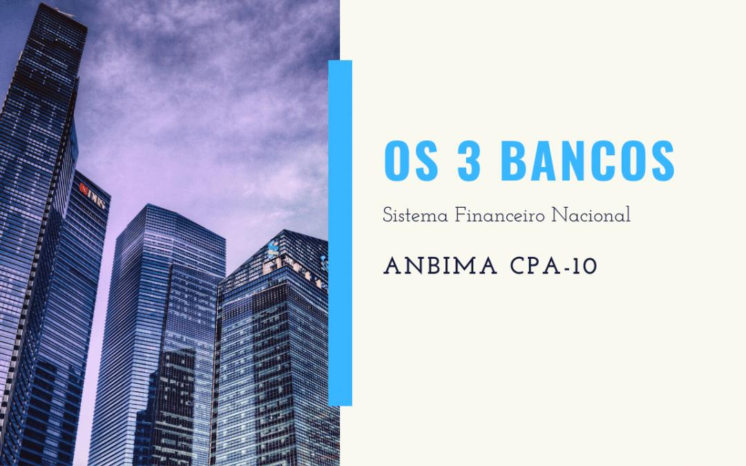 SFN: Banco Comercial, Banco de Investimento e Banco Múltiplo